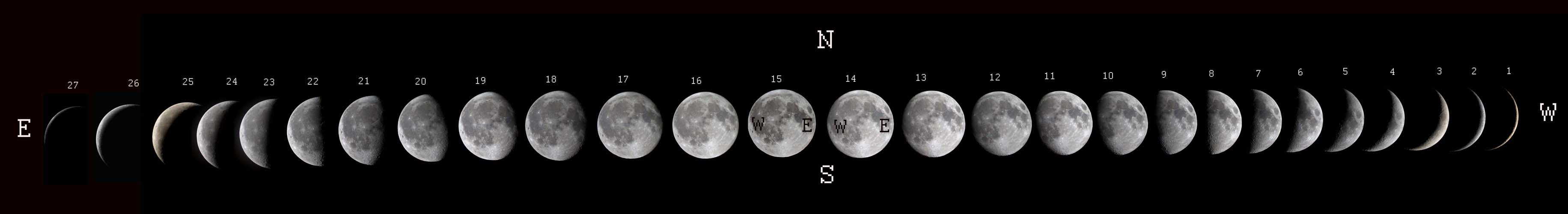 A brilliant animation of the Moon phases by Tim Hunter