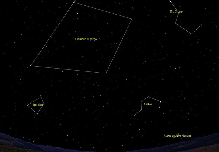 Big Dipper, Diamond of Virgo, The Sail, Sickle, and Asses and the Manger