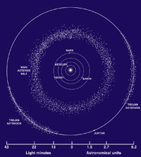 an introduction to asteroids Introduction to asteroids advertisement enchantedlearningcom is a user-supported site as a bonus, site members have access to a banner-ad-free version of the site.